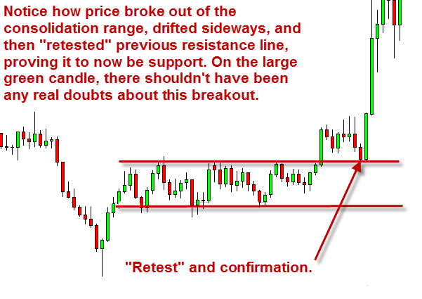 http://thetraderguy.com/images/breakout2.png