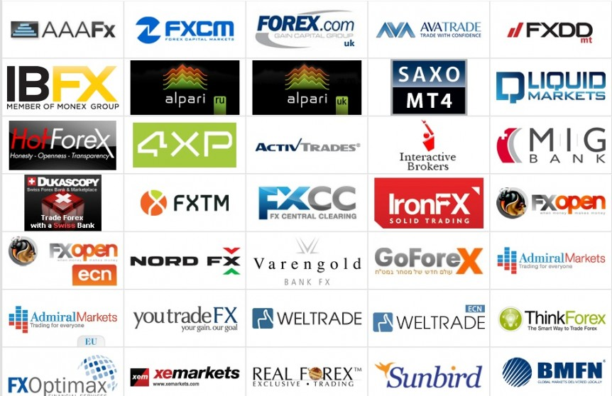 What is a foreign exchange broker