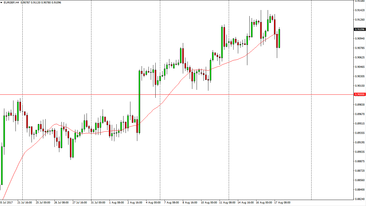 Free forex signal and daily analysis